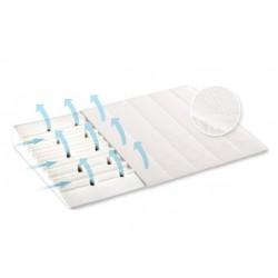 Poduszka termoplastyczna Smart